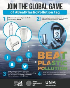 "Image of the #beatplasticpollution poster, outlining the steps for playing the global game of ""tag"" described in this post."